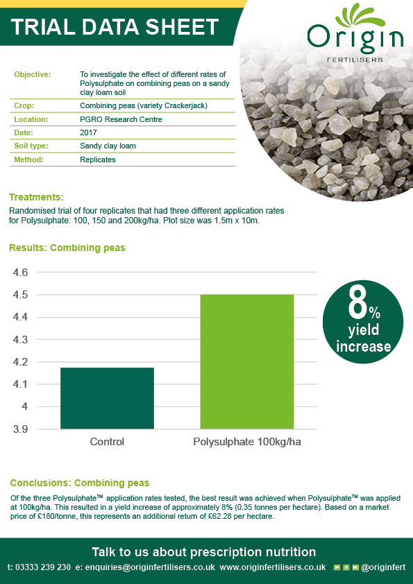 New brand Polysulphate combining peas trial data sheet